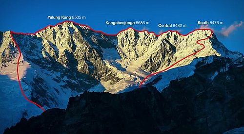Kangchenjunga Skyline Expedition - trasa